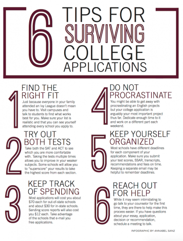 Day 7: What everyone should know before applying to college