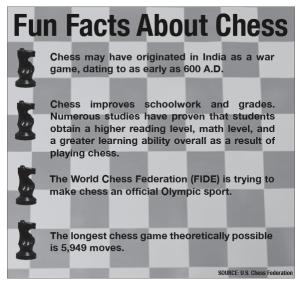 Hello Chess Club… goodbye scrabble
