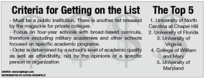 Value of colleges comes to light with Kiplinger's list