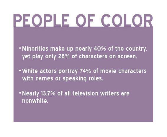 Minorities on the Screen: Where are They?