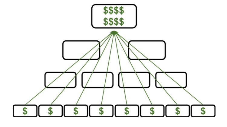 Are Cash Pools Scams?