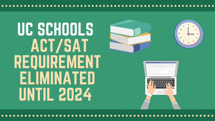 UC+Schools+Eliminate+SAT+and+ACT+Requirement+Until+2024