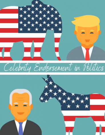 Celebrity Endorsements in Politics