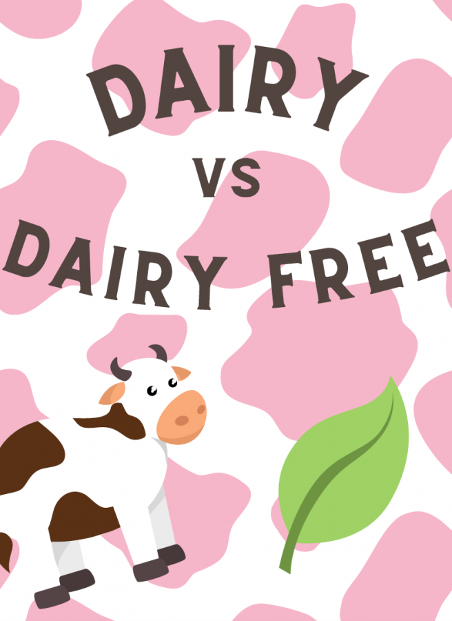 FACEOFF: Dairy Or Dairy Free Lifestyle?
