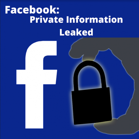 Facebook Leaked Over 533 million People's Private Information