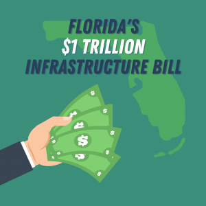 $1 Trillion Infrastructure Bill Approaches Vote in the House